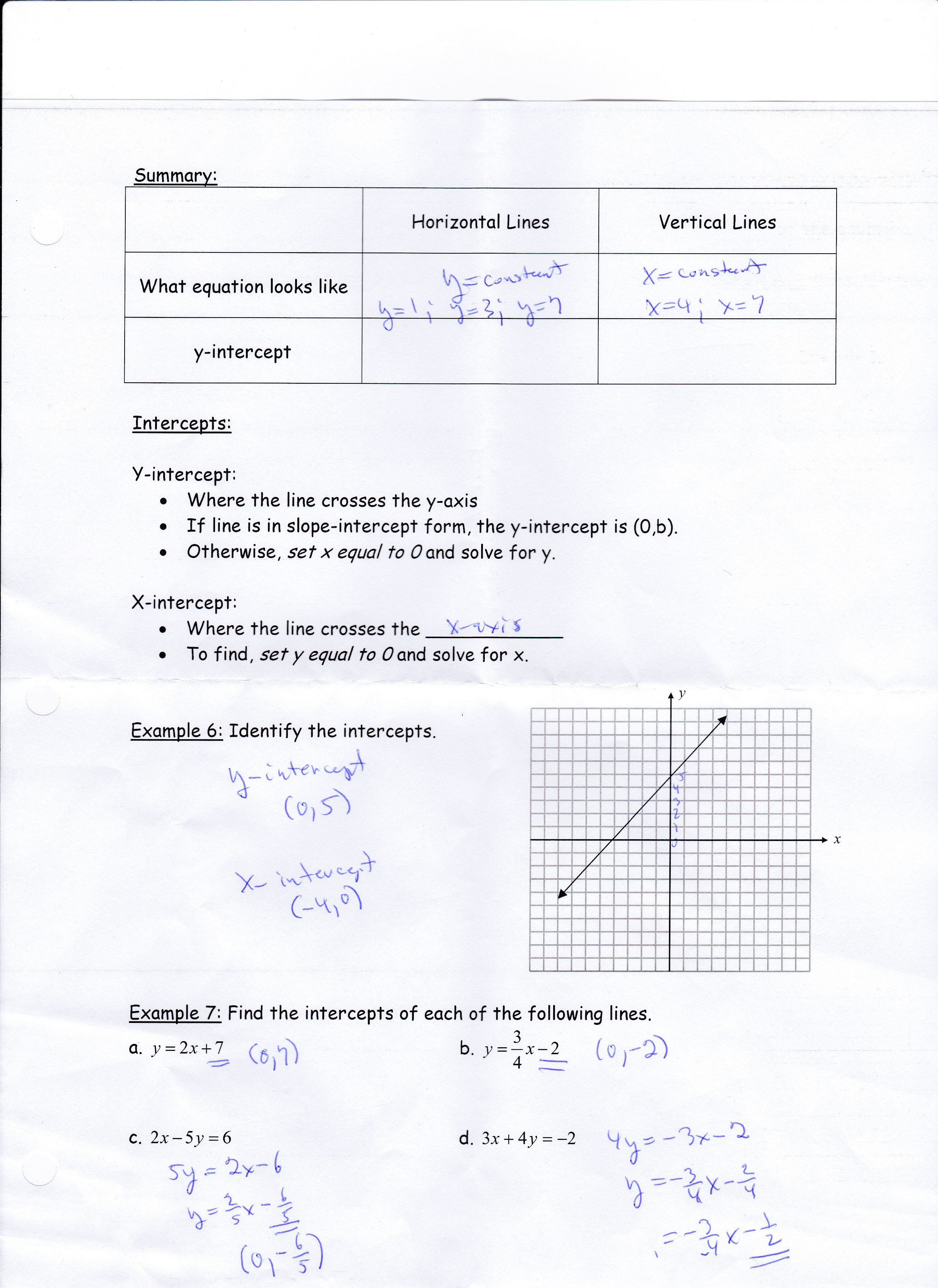 Algebra homework page algebra 1 slope and graphing problems falaconquin